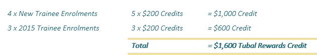 rewards example